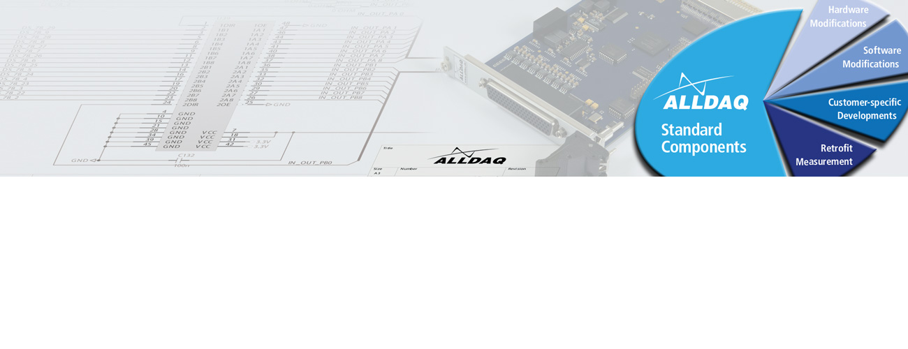 Downloads: ALLDAQ